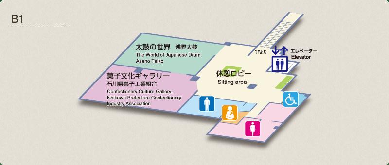 菓子文化ギャラリー<br>太鼓の世界(浅野太鼓)